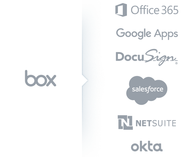 Box Integrations: Office 365, DocuSign, Salesforce, Netsuite, Slack, GoogleDoc