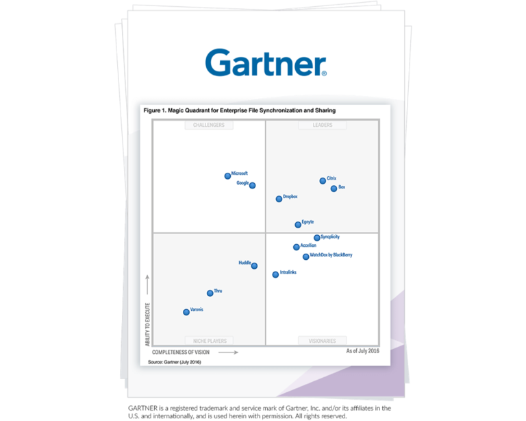 "Report di Gartner ""Magic Quadrant for Enterprise File Synchronization and Sharing"" 2015 (Il quadrante magico per la sincronizzazione e la condivisione dei file aziendali)"